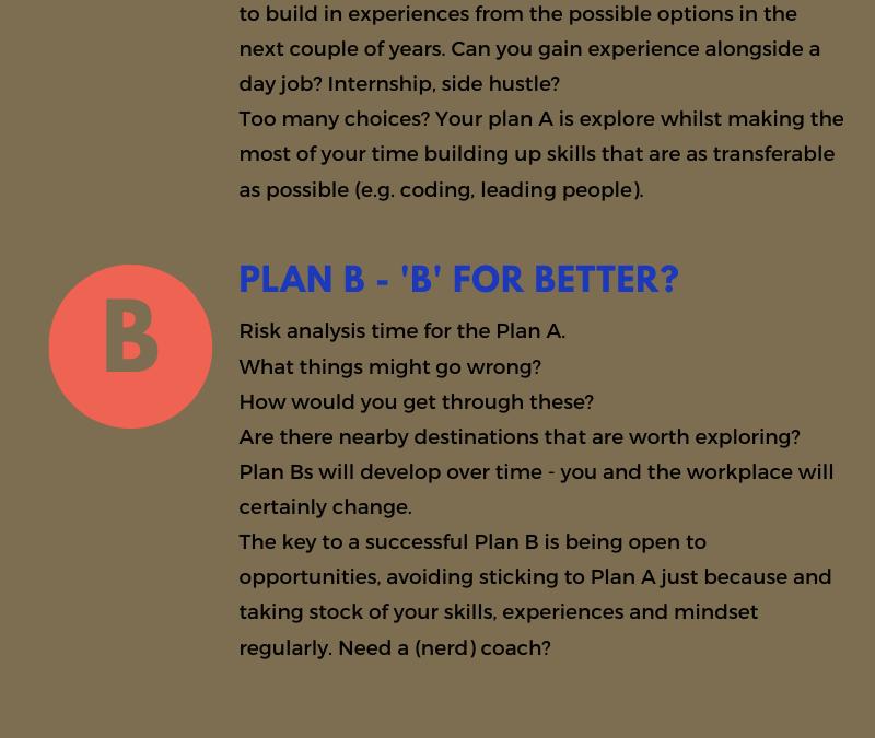 How do I create a career plan?