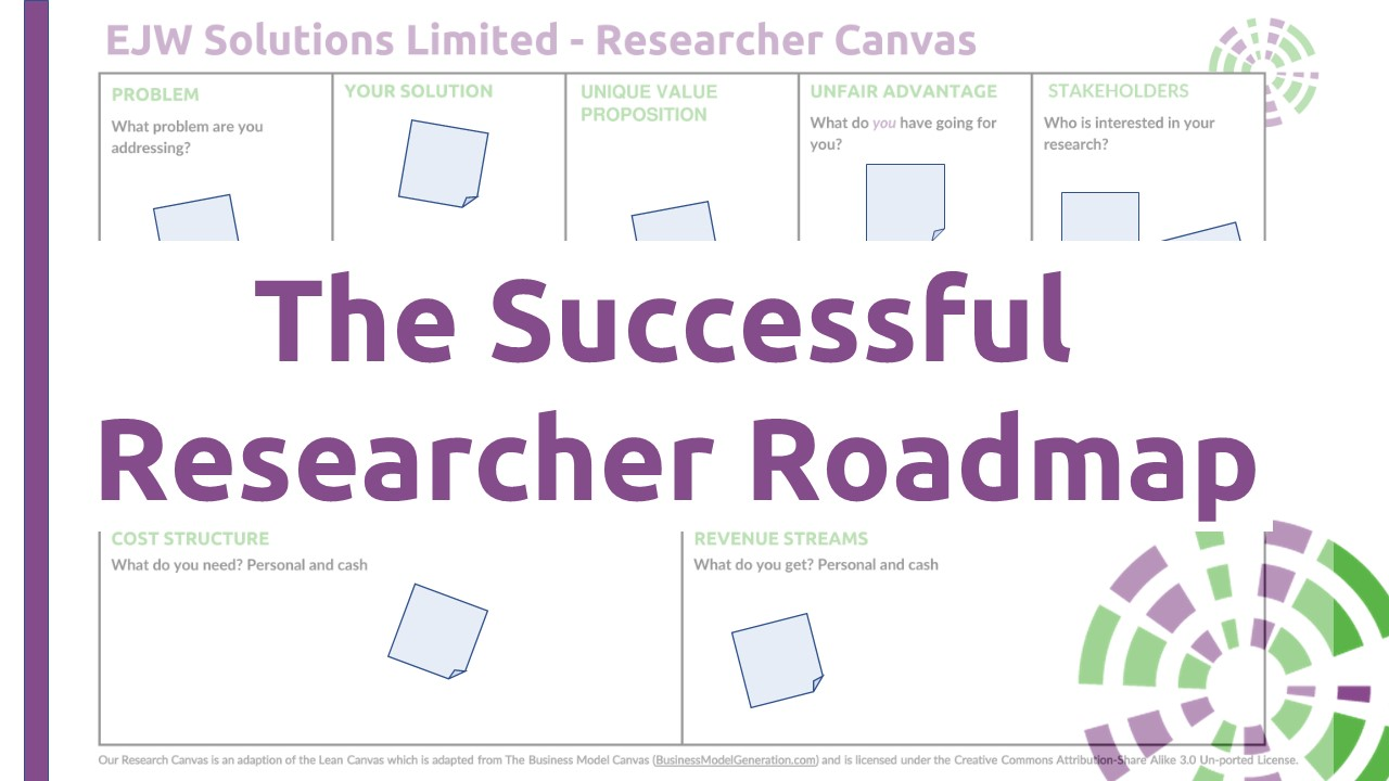 successful researcher roadmap